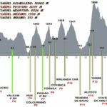 Estrelaçor Ultra Trail 2017 – 180kms – Couple Trail