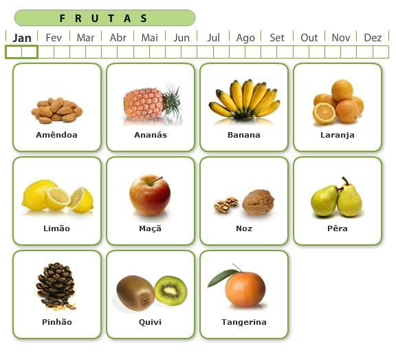 Janeiro – Fruta da época.
