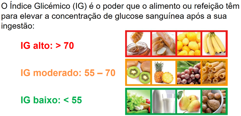 Índice Glicémico nos alimentos