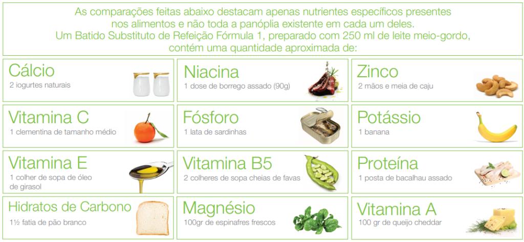 Batido Herbalife Informação Nutricional Fórmula 1